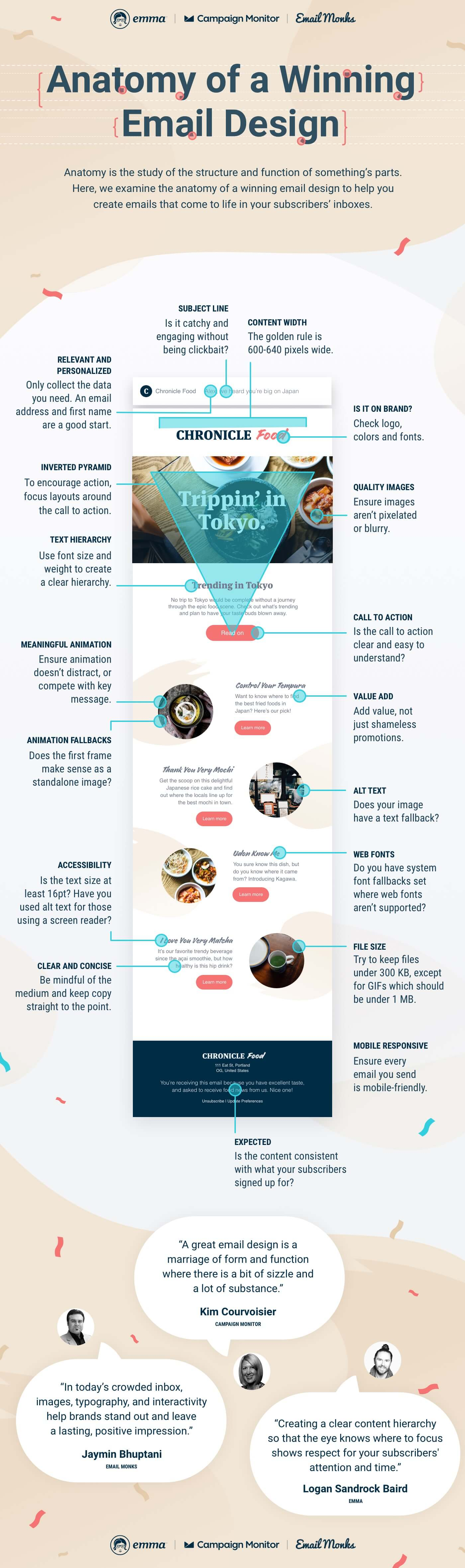 Winning Email Design Infographic