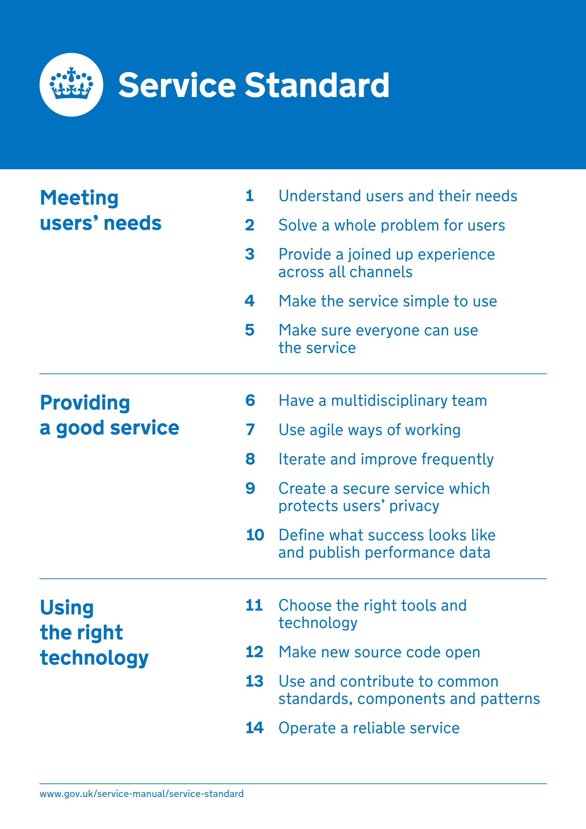 GOV.UK Service Standard