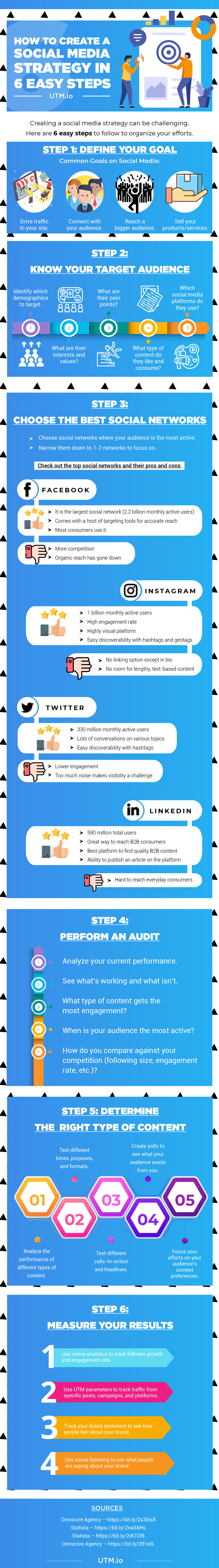 6 Steps Social Media Strategy Infographic
