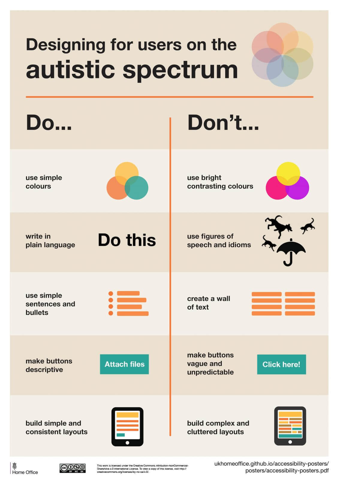 GOV.UK Designing For Users On The Autistic Spectrum