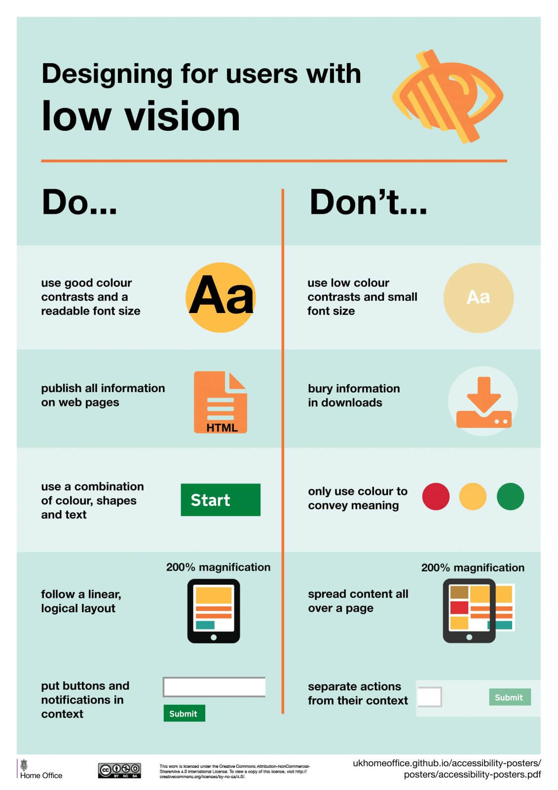 GOV.UK Designing For Users With Low Vision